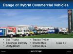 range of hybrid commercial vehicles
