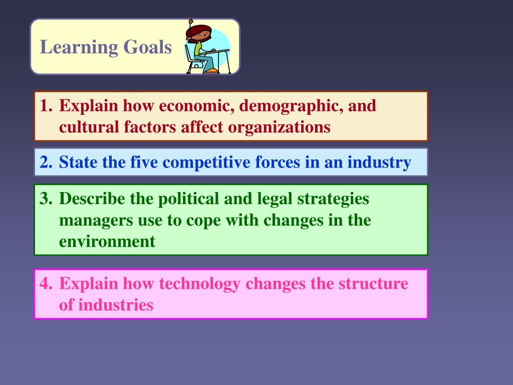 how cultural economic factors affect