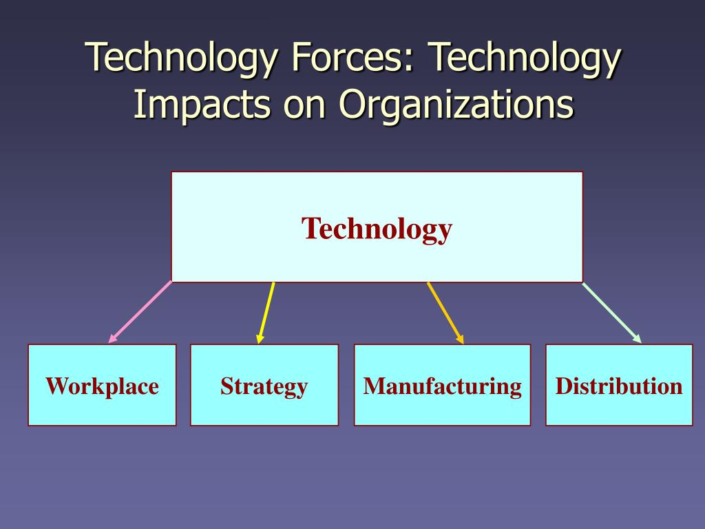 new technologies impacts on an organization Keywords: human resource management, organizational culture, organization structure, leader-ship, management style, technology impact, change, academic libraries, curtin university of technology library, australia abstract: in keeping with the conference theme, library and information systems and services, this paper.