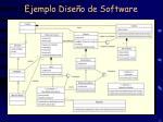 ejemplo dise o de software