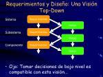 requerimientos y dise o una visi n top down