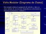 vista modular diagrama de clases