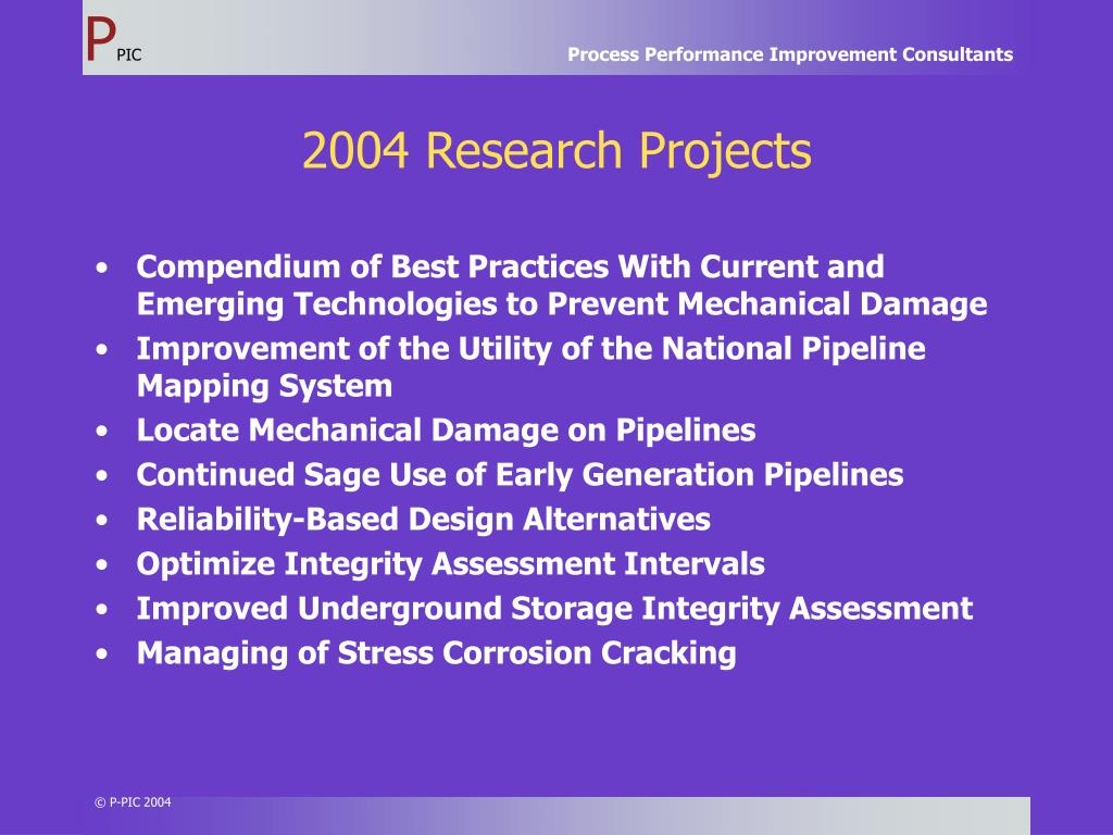 2004 Research Projects