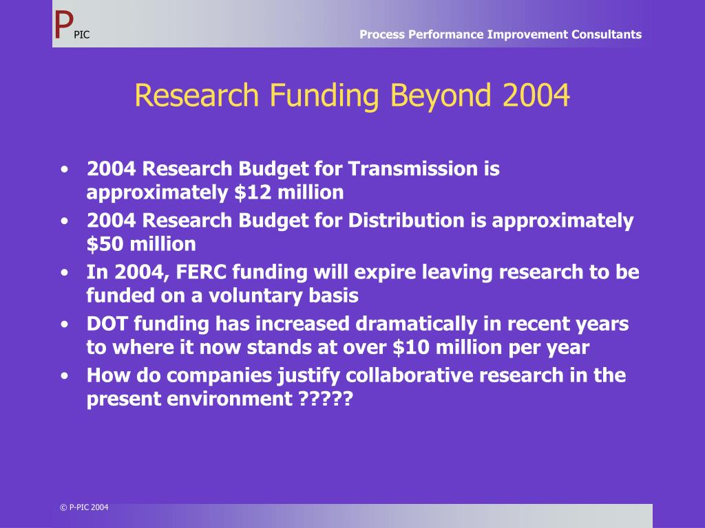Research Funding Beyond 2004