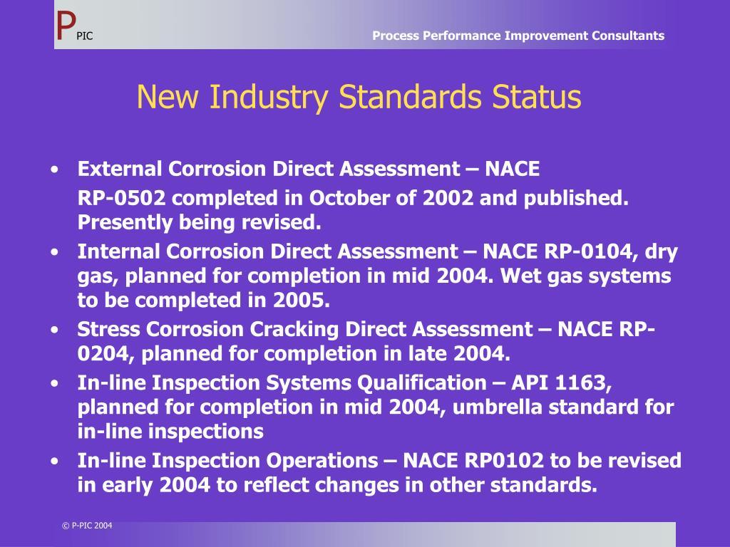 New Industry Standards Status