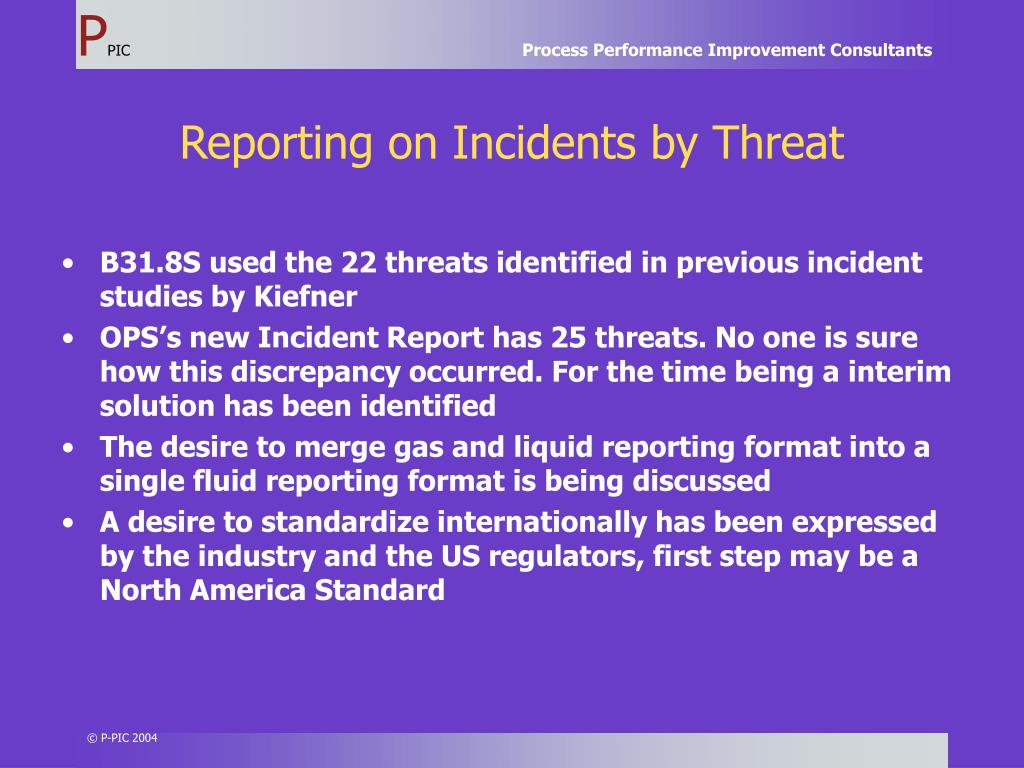Reporting on Incidents by Threat