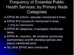 frequency of essential public health services by primary node categories