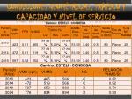 condiciones geom tricas tr fico y capacidad y nivel de servicio