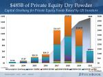 485b of private equity dry powder capital overhang for private equity funds raised by us investors