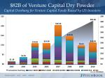 82b of venture capital dry powder capital overhang for venture capital funds raised by us investors