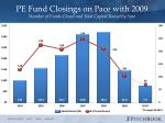 pe fund closings on pace with 2009 number of funds closed and total capital raised by year