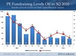 pe fundraising levels off in 3q 2010 number of funds closed and total capital raised by quarter