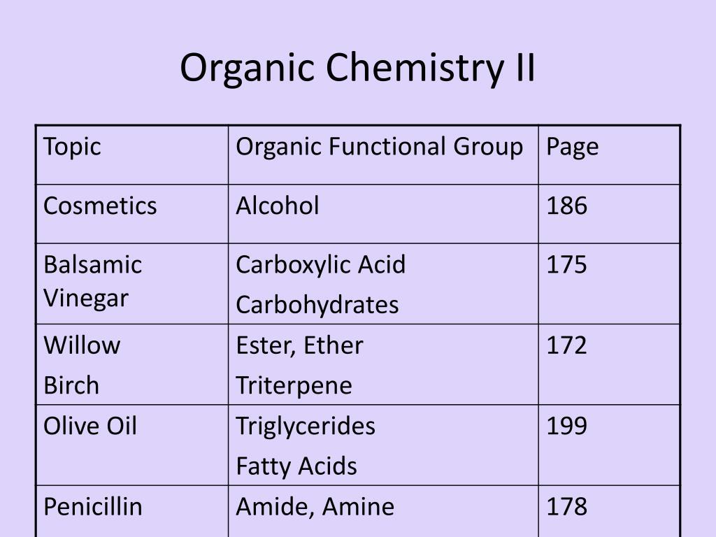 organic chemistry ii l.