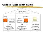 oracle data mart suite