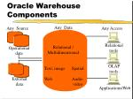 oracle warehouse components