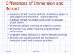 differences of immersion and retract