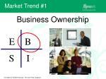 market trend 1