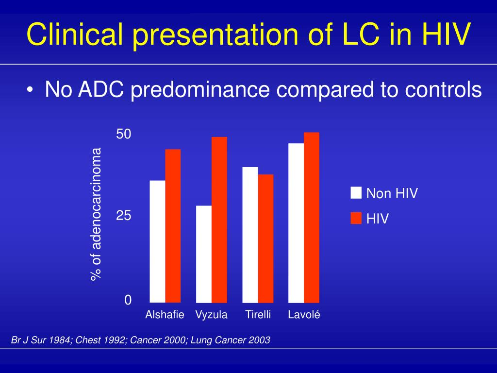 Clinical presentation of LC in HIV