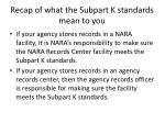 recap of what the subpart k standards mean to you1