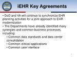 iehr key agreements