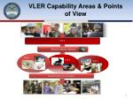 vler capability areas points of view