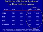 sensitivity of different specimens by three different assays