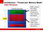 architecture thread and memory model 32bit windows