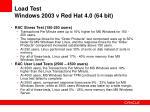 load test windows 2003 v red hat 4 0 64 bit