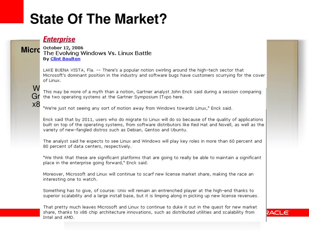 State Of The Market?
