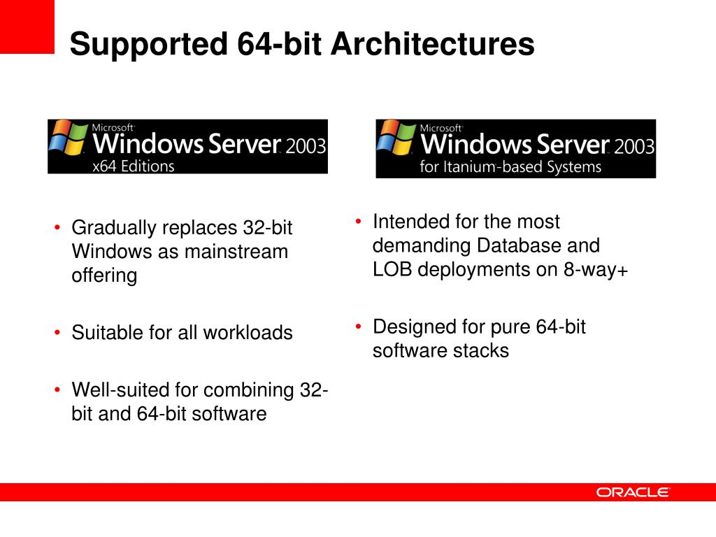 Gradually replaces 32-bit Windows as mainstream offering