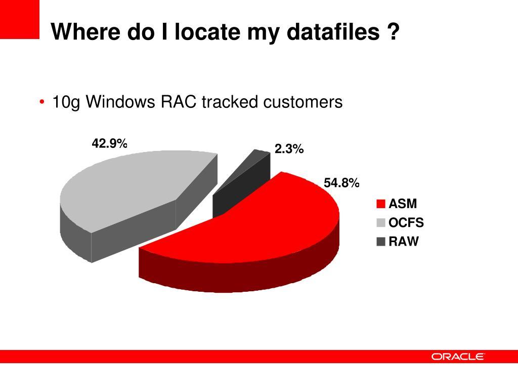 Where do I locate my datafiles ?