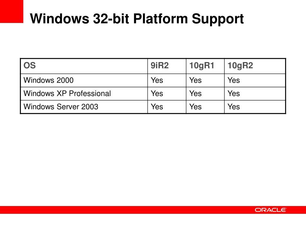 Windows 32-bit Platform Support