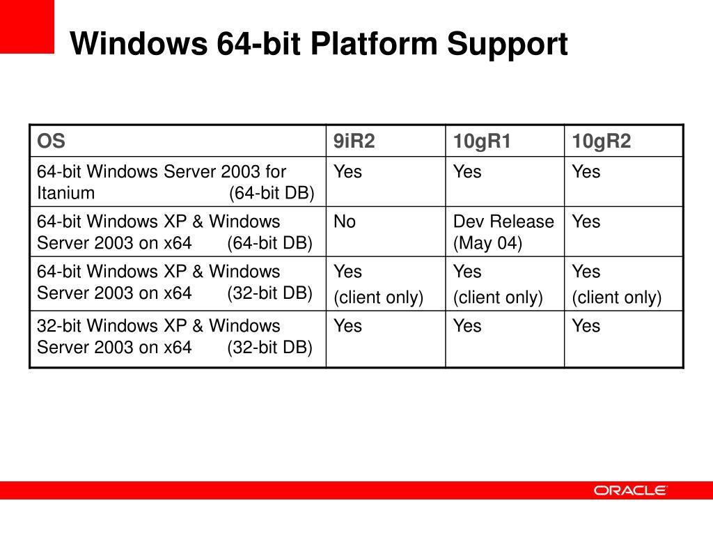 Windows 64-bit Platform Support