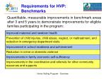 requirements for hvp benchmarks