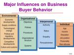 major influences on business buyer behavior