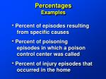 percentages examples
