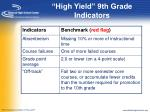 high yield 9th grade indicators