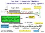 case study 2 automotive windshield manufacture ppg inc 20b glass coatings chemicals
