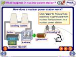 what happens in nuclear power station