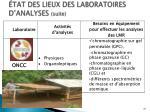 tat des lieux des laboratoires d analyses suite24