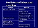 mediators of hives and swelling