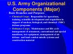 u s army organizational components major12