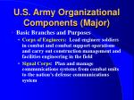 u s army organizational components major9