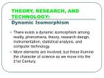 theory research and technology dynamic isomorphism