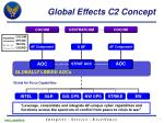 global effects c2 concept