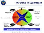 the battle in cyberspace