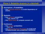 phase 2 reliability analysis in a nutshell