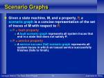 scenario graphs