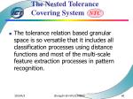 the nested tolerance covering system60