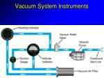 vacuum system instruments